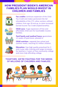 Infographic of the American Fammilies Plan